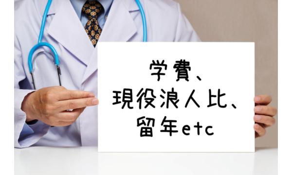 (私立医学部)金沢医科大学:学費、現役浪人比、留年について